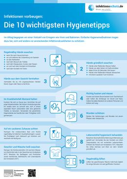 3230_plakat_die_10_wichtigsten_hygienetipps